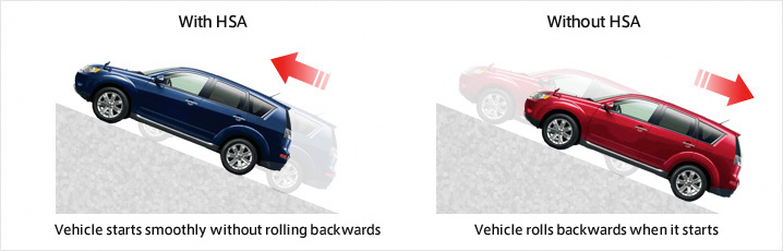 Hill Hold Drive Assist System