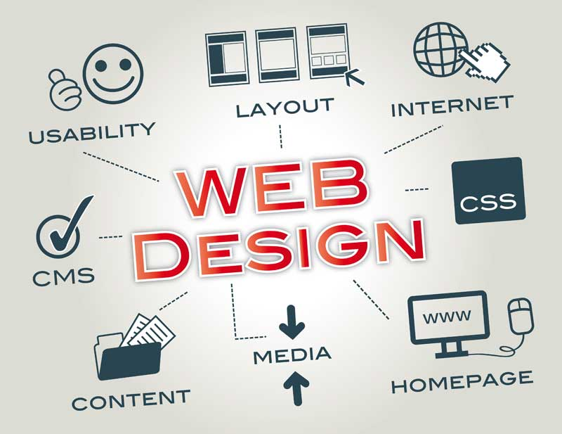 ATTRACT BETTER TRAFFIC THROUGH QUALITY WEB DESIGNING