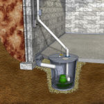 How To Find and Buy The Best Sump Pump In Miami?