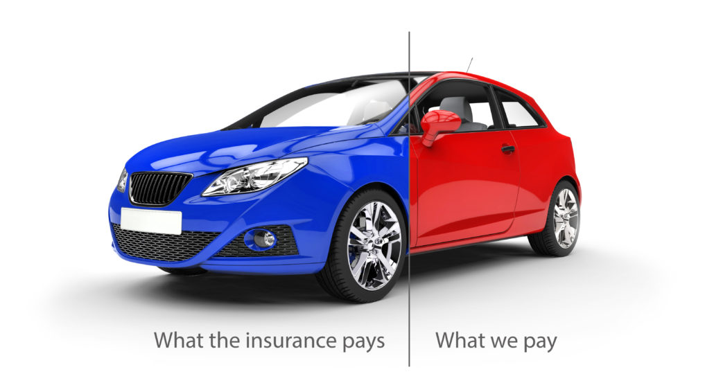 Gap Insurance And How It Closes The Gap For Unwanted Additional Debt