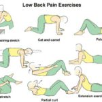 Giving High Relief Lower Back Pain Exercise