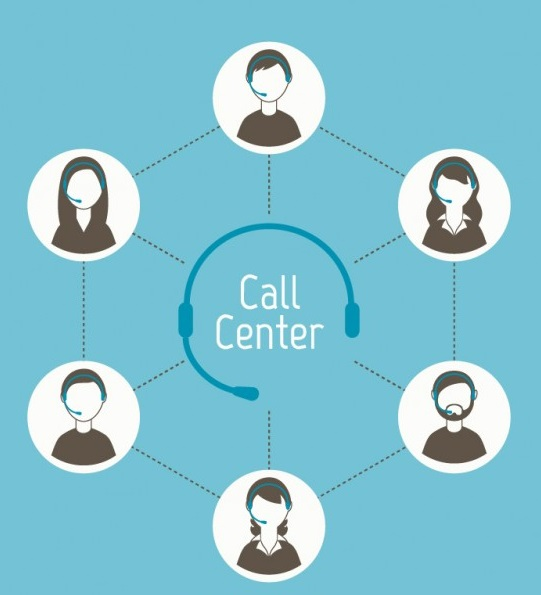Exclusive Tips To Improve Call Centre Performance