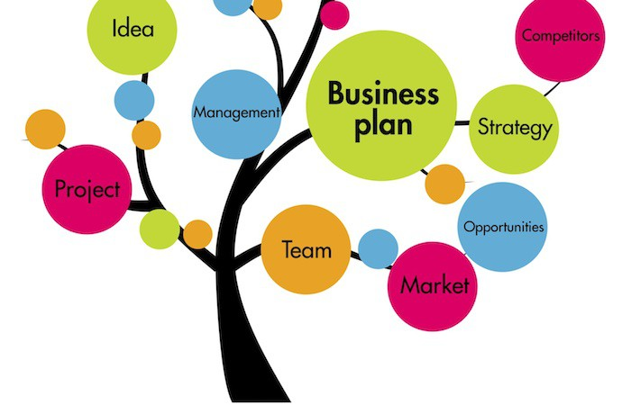 You Can Raise Your Business To New Heights With The Help Of An Expert