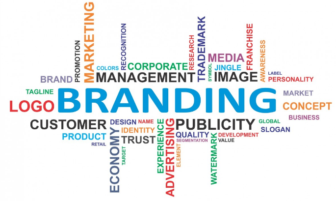 The Advantages Of Global Branding and Advertising