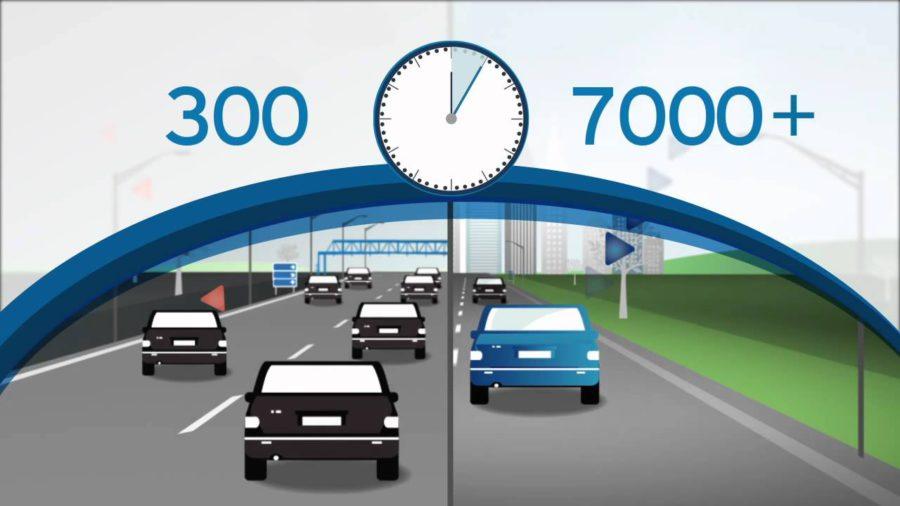 Traffic Digital
